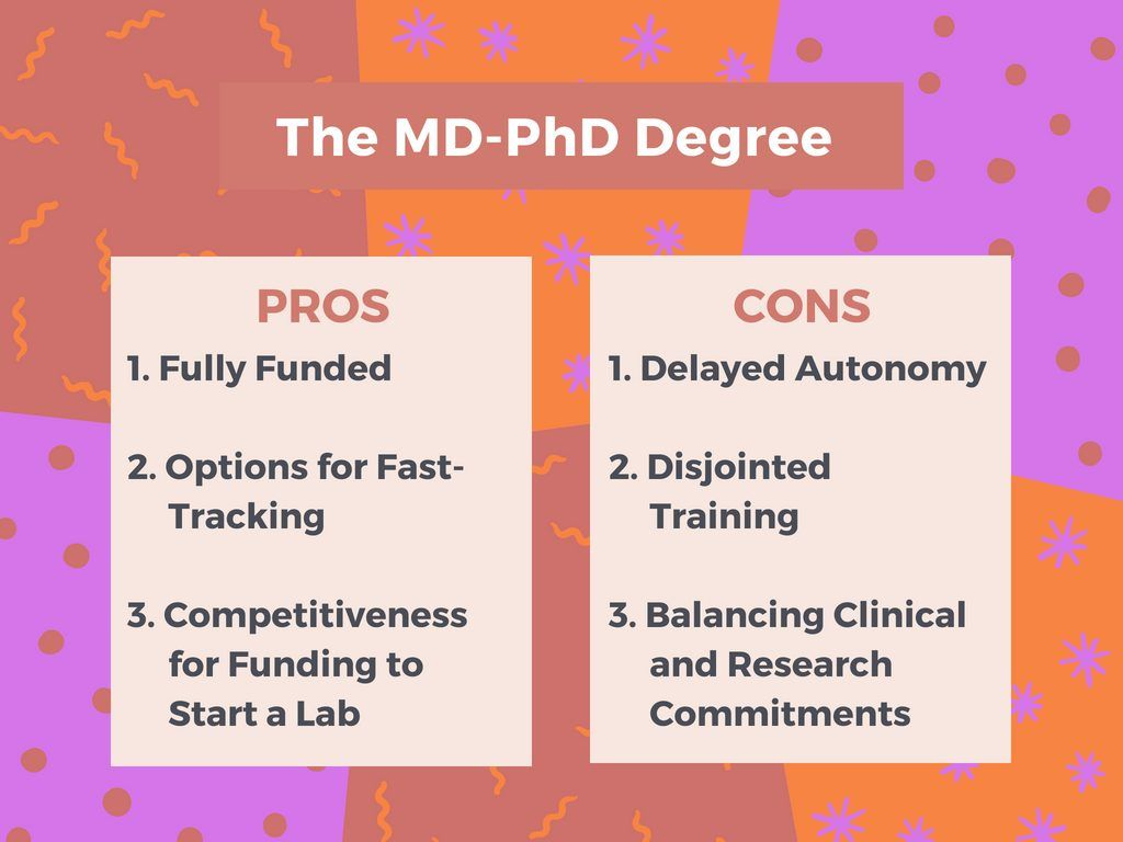 Chart showing pros and cons of MD-PhD Degree