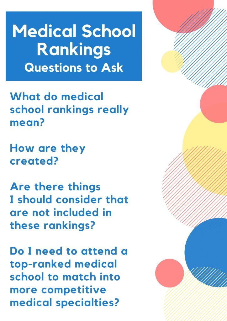 List of questions to ask about medical school rankings