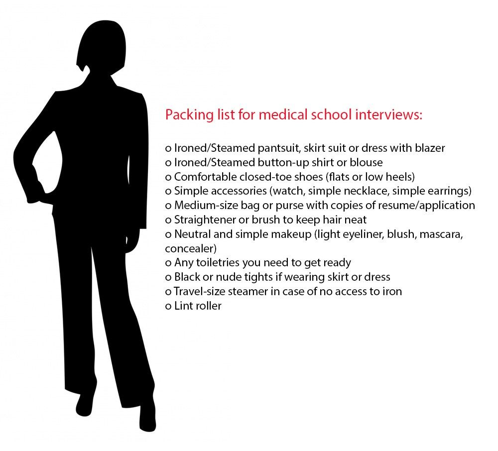 Bullet point packing list for medical school interviews